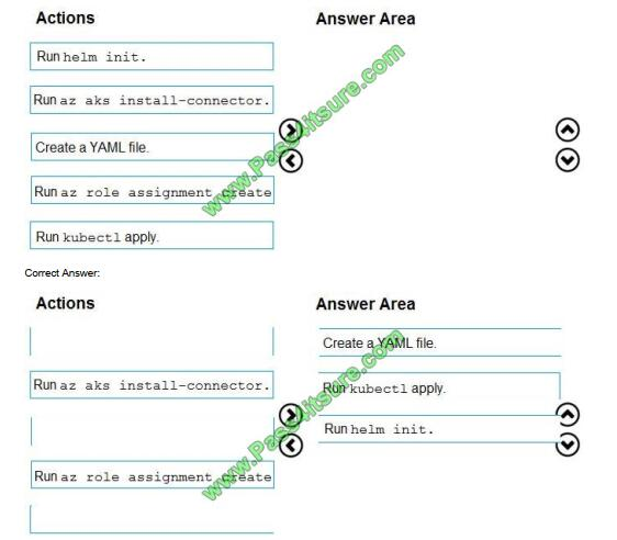 Wiseexam AZ-400 exam questions-q8
